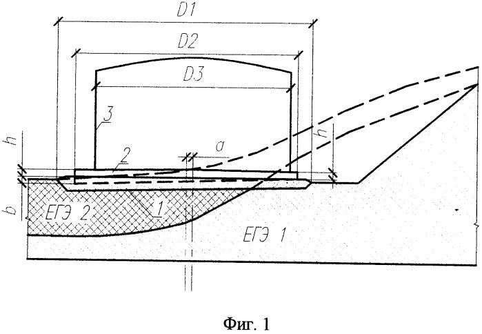 Сооружение для хранения жидкостей больших объемов на неоднородном основании