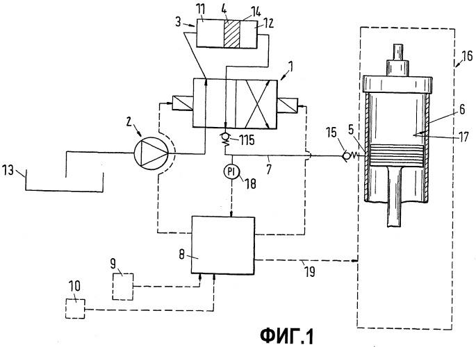 Устройство для смазывания цилиндров и большой дизельный двигатель, содержащий такое устройство