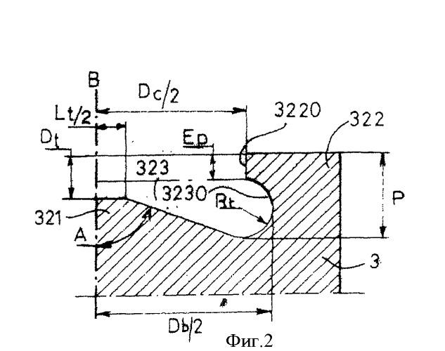Камера сгорания двигателя внутреннего сгорания