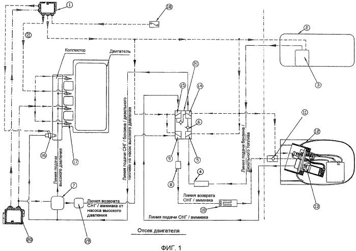 Система подачи сжиженного нефтяного газа/аммиака для бензиновых или дизельных двигателей с прямым впрыском