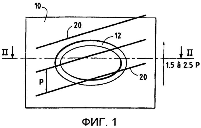 Технологически обработанный корпус турбомашины, компрессор и турбомашина, содержащая этот корпус
