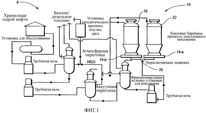 Средства управления задвижкой с невыдвижным шпинделем и электроприводом