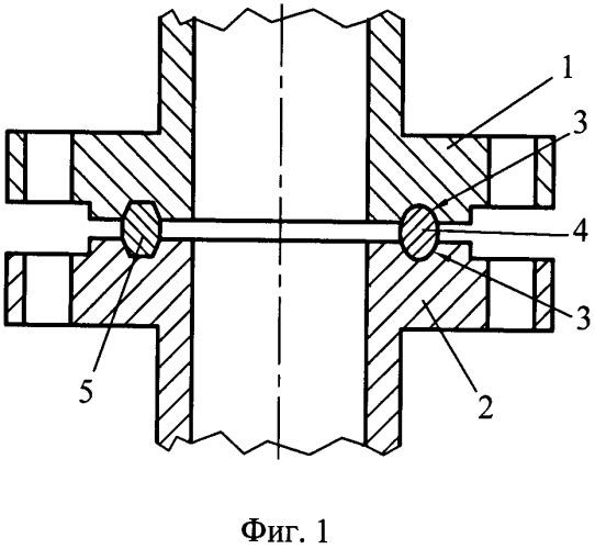 Уплотнение разъемного соединения