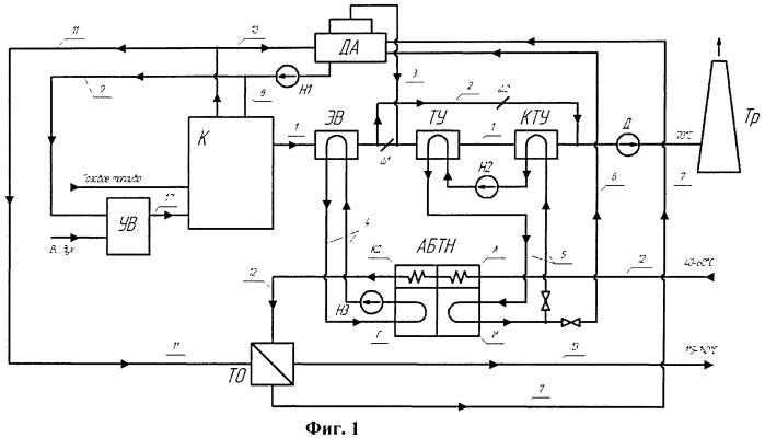Конденсационная котельная установка (варианты)