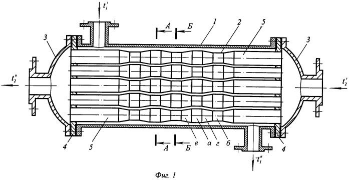 Кожухотрубный теплообменник теплоноситель Кожухотрубный конденсатор WTK CF 105 Мурманск
