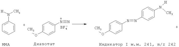 Способ определения монометиланилина в автомобильном бензине индикаторным тестовым средством