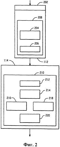 Интегрирующий детектор с регистрацией счета