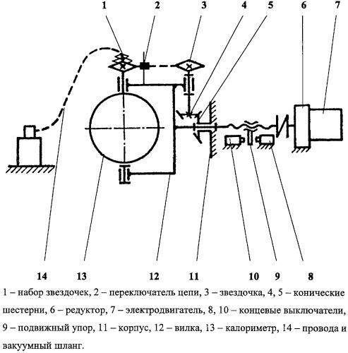 Механизм омывания калориметра ограниченным объемом жидкости