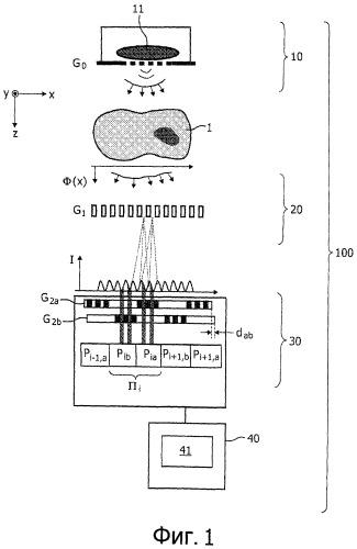 Детектор рентгеновского излучения для формирования фазово-контрастных изображений