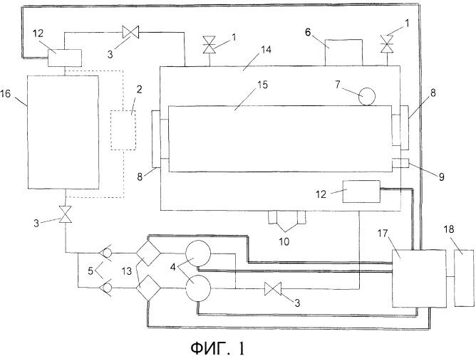 Система масляного охлаждения, в частности, для трансформаторов, питающих тяговые электродвигатели, трансформатор, оборудованный такой системой, и способ определения параметров потока охлаждающей жидкости в системе охлаждения