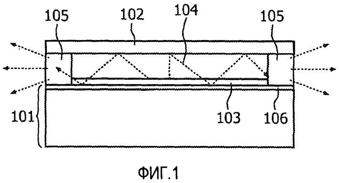 Светоизлучающее устройство бокового действия с преобразованием длины волны