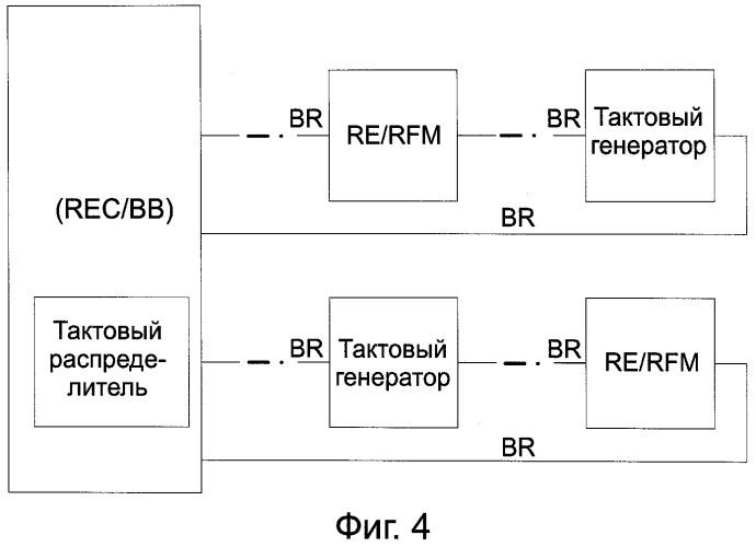 Система синхронизирующих тактовых импульсов
