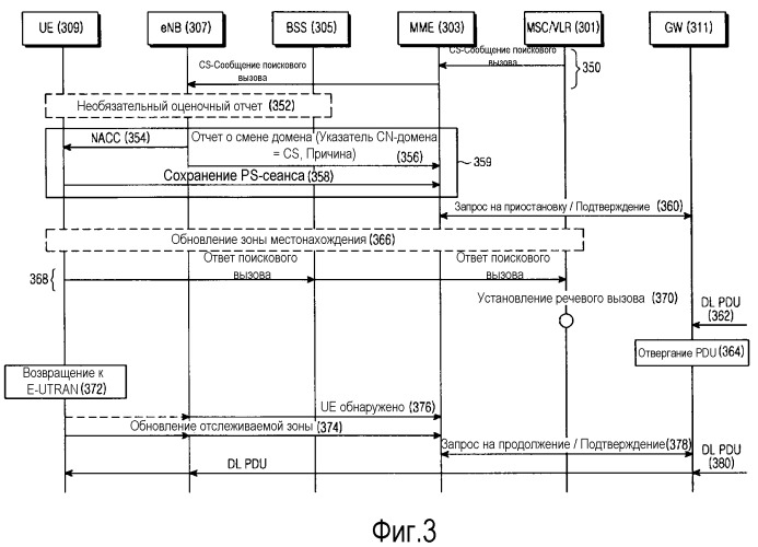 Способ и устройство для предоставления речевого вызова в системе мобильной связи и упомянутая система
