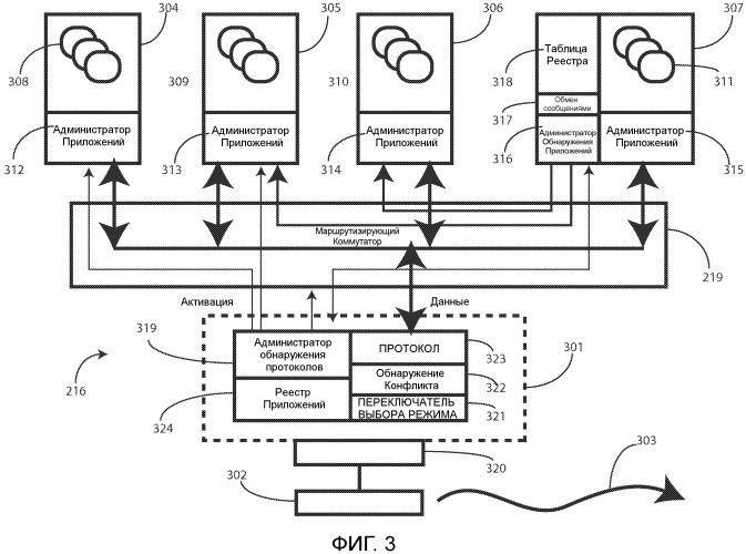Способ и устройство для автоматического выбора приложений в электронном устройстве, использующем несколько администраторов обнаружения