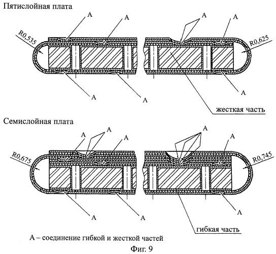 Способ изготовления многослойных гибко-жестких интегральных плат