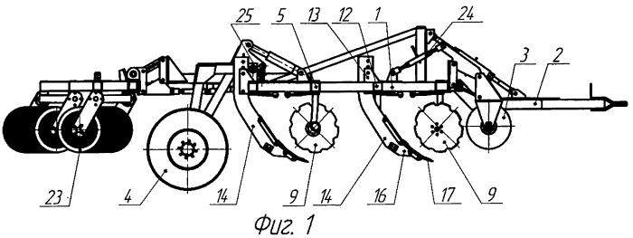 Многофункциональный комбинированный почвообрабатывающий агрегат