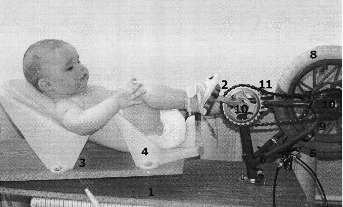 Аппарат для восстановительного лечения детей грудного возраста после операций на тазобедренном суставе