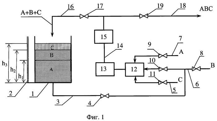 Способ осуществления физико-химических превращений жидкофазных сред