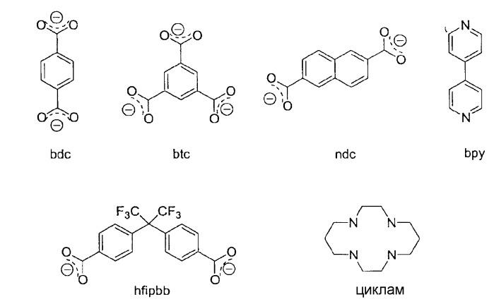 Новый гибридный органическо-неорганический материал im-19 и способ его получения