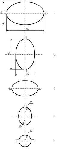 Система калибровки валков