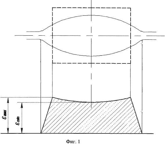 Способ прокатки сортовых профилей из труднодеформируемых сталей