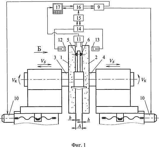 Способ автоматического управления процессом правки соосно установленных торцешлифовальных кругов