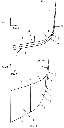 Конфигурация законцовки крыла, в частности крыла самолета