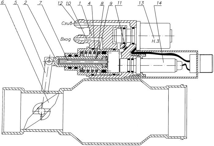 Устройство для регулирования положения заслонки воздушного канала
