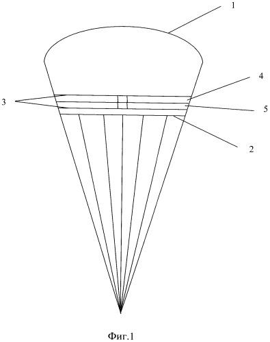 Рифленый парашют (варианты)