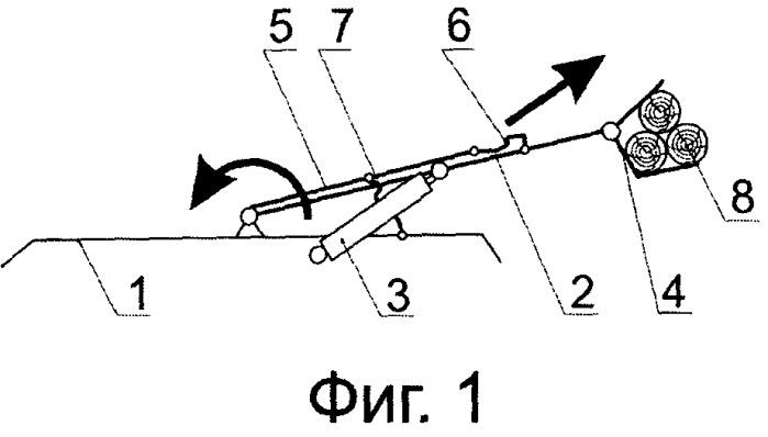 Погрузочное устройство перекидного типа