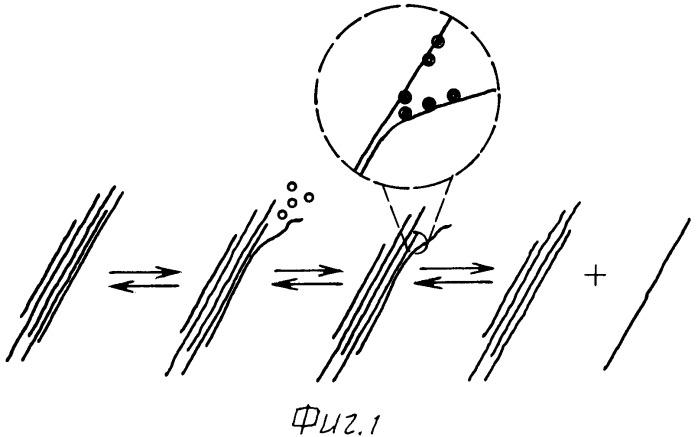 Способ получения композиций на основе углеродных нанотрубок и полиолефинов