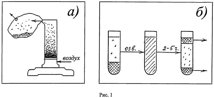Способ выделения одностенных углеродных нанотруб