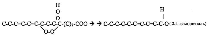 Композиции глюкана