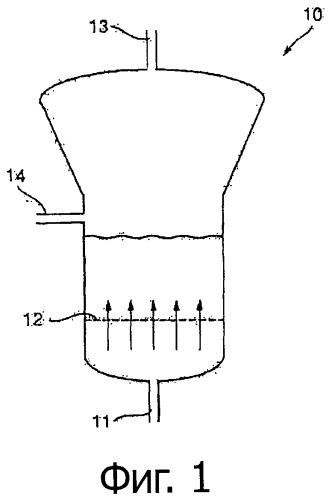 Газофазная полимеризация альфа-олефина