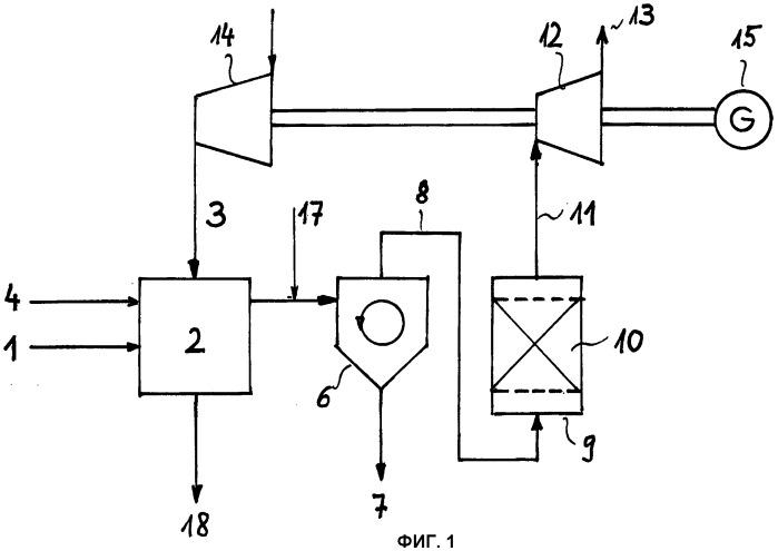 Удаление жидкого шлака и щелочей из синтез-газа