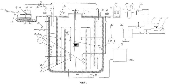 Биогазовая установка с дозированным свч-нагревом