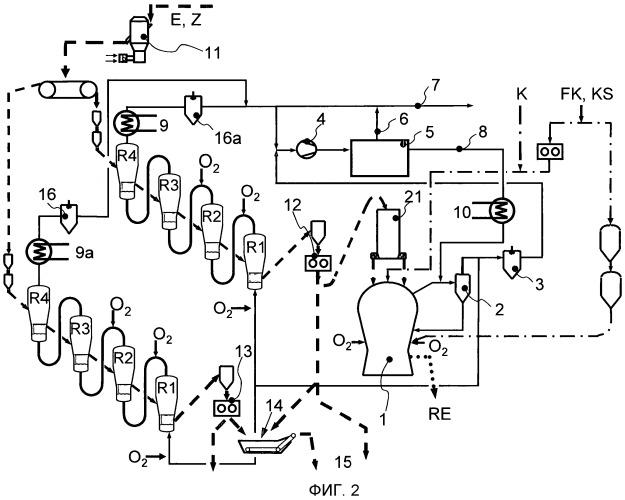 Способ и устройство для получения чугуна или жидких стальных полупродуктов