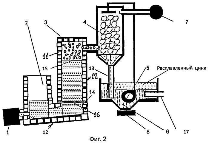 Способ рафинирования медного или никелевого сплавов или меди и установка для осуществления способа