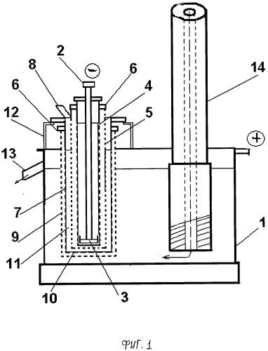 Электролизер для извлечения индия из индийсодержащего расплава в виде конденсата из вакуумной печи