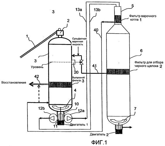 Система подачи, содержащая параллельно установленные насосы, для варочного котла непрерывного действия