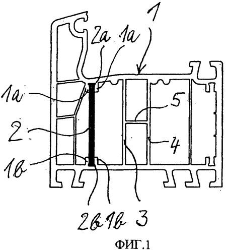 Применение армированной волокном пластмассы для армирующего элемента профиля оконной рамы или дверной коробки