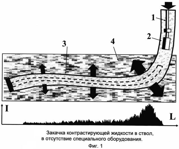 Способ определения работающих интервалов и источников обводнения в горизонтальной нефтяной скважине