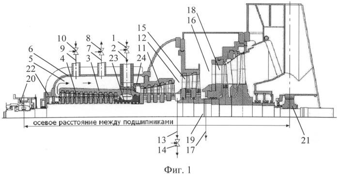 Одноцилиндровая теплофикационная турбина для парогазовой установки