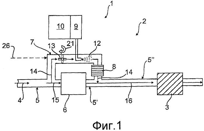 Способ и устройство для регенерации расположенного в выпускном тракте двигателя внутреннего сгорания фильтра твердых частиц