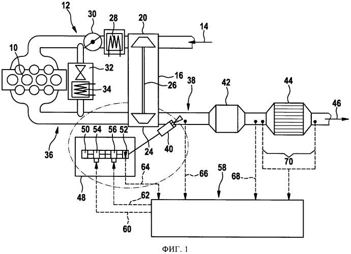 Дозирующее устройство для дозирования топлива