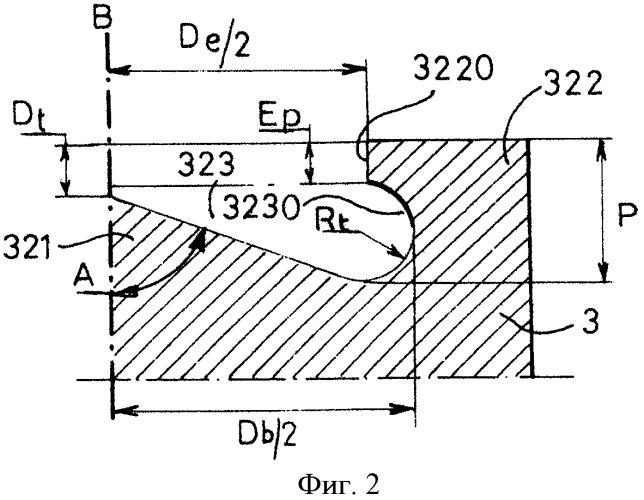 Камера сгорания для теплового двигателя с прямым вспрыском и с наддувом