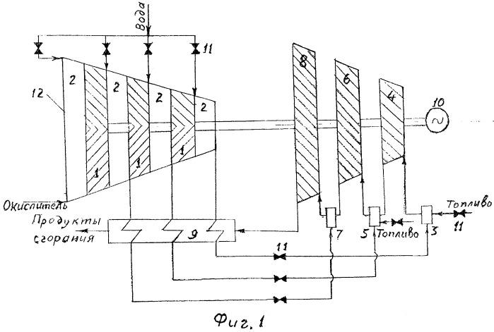 Способ уменьшения выбросов окислов азота из газотурбинной установки с регенерацией тепла