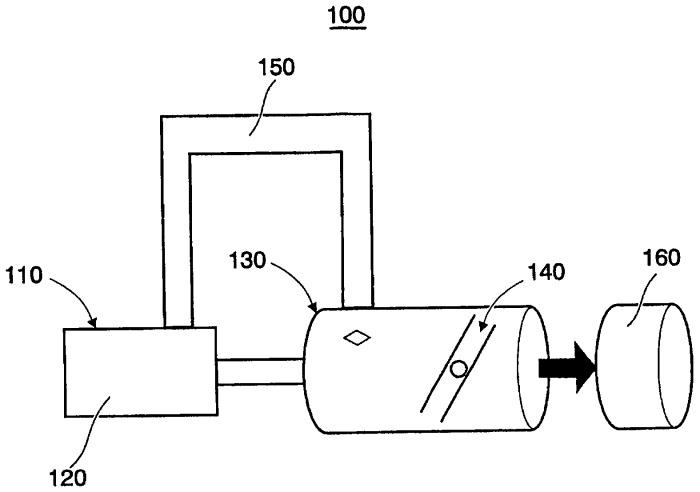 Способ диагностики неисправностей регулятора давления отработавших газов и соответствующее устройство диагностики