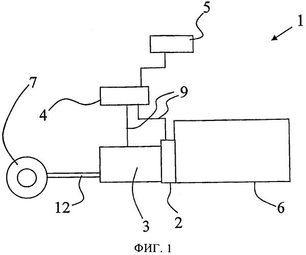 Способ и устройство выбора передачи для трогания с места транспортного средства