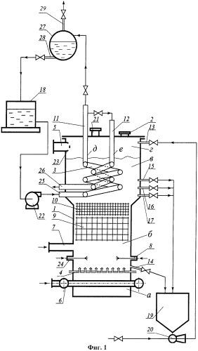 Каталитический реактор - парогенератор